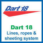 Ropes & Sheeting System (D18)