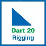 Rigging (D20)